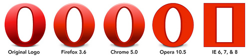 Operaロゴの表示違い